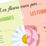 Les fleurs vues par les hommes et les femmes