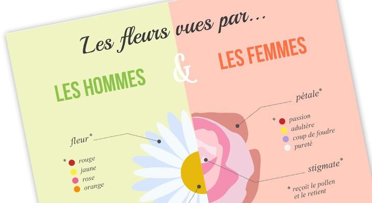 monsieur fleurs